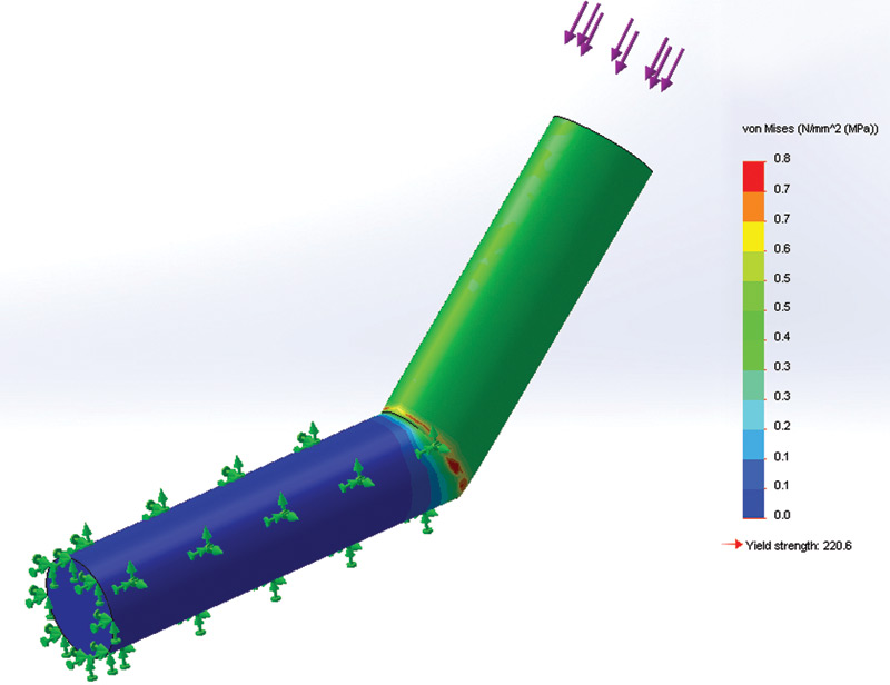 FEA on pipe joint to simulate real world loads.